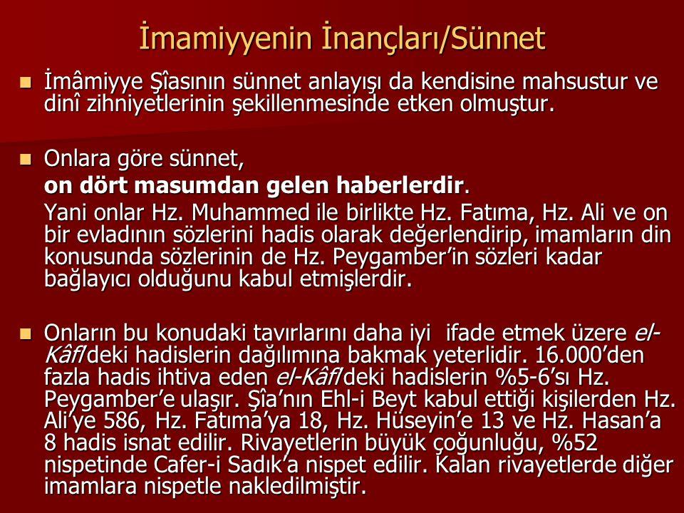İmamiyyenin İnançları/Sünnet