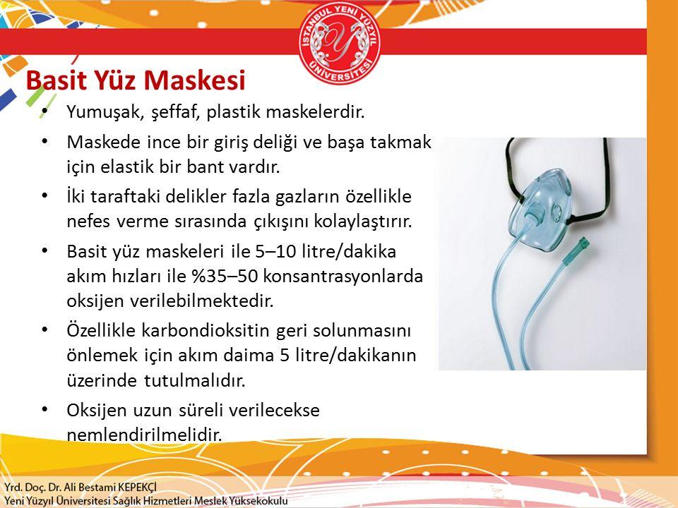 Basit Yüz Maskesi Yumuşak, şeffaf, plastik maskelerdir.