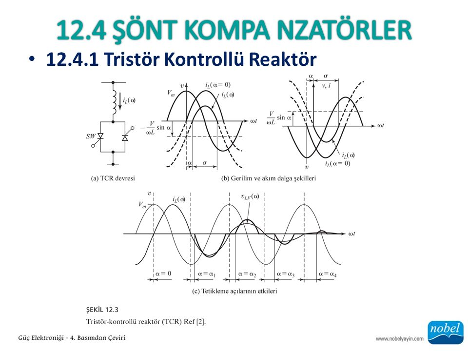 12.4 Şönt Kompa nzatörler 12.4.1 Tristör Kontrollü Reaktör