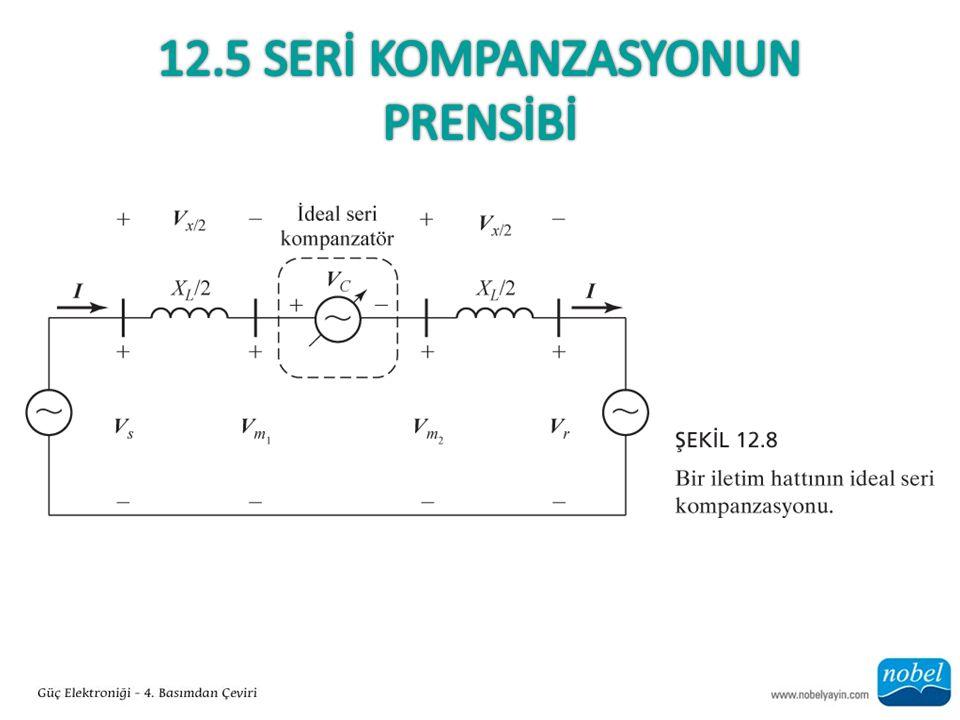 12.5 SERİ Kompanzasyonun PRENSİBİ