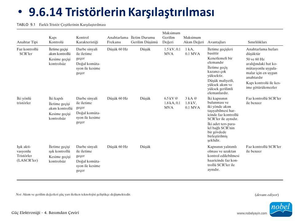 9.6.14 Tristörlerin Karşılaştırılması