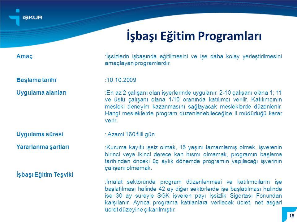 İşbaşı Eğitim Programları