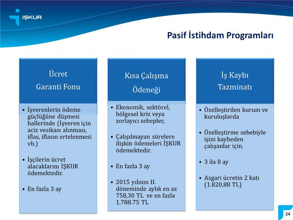 Pasif İstihdam Programları