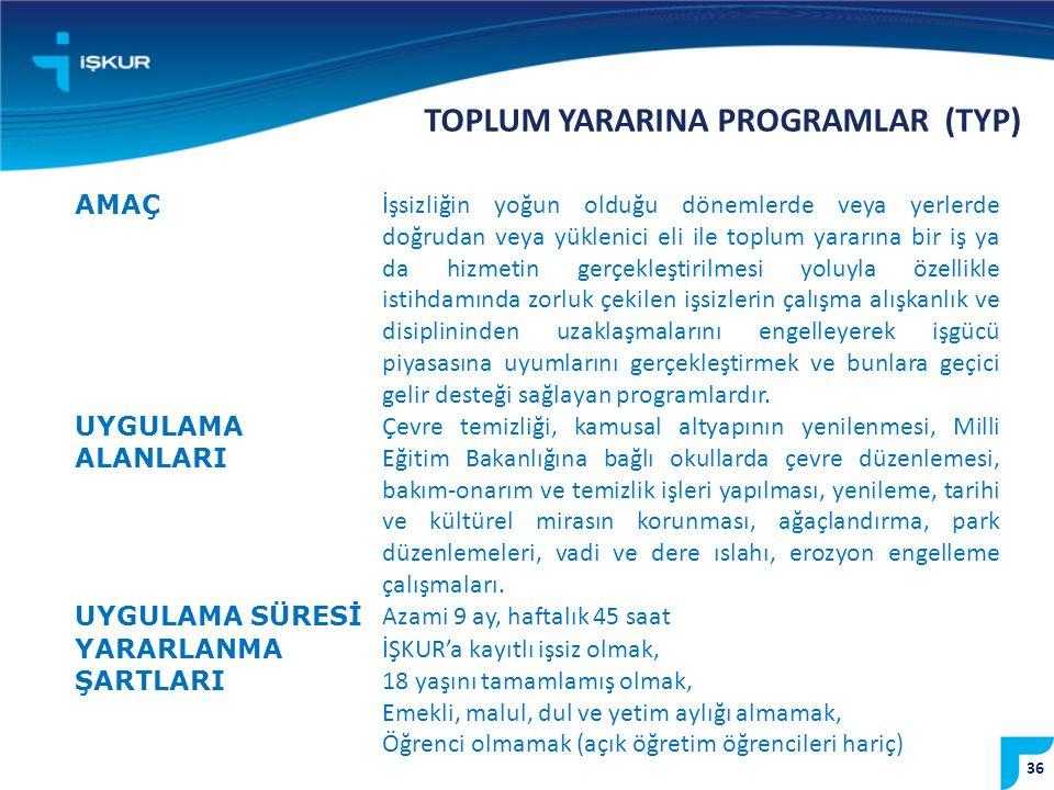 TOPLUM YARARINA PROGRAMLAR (TYP)