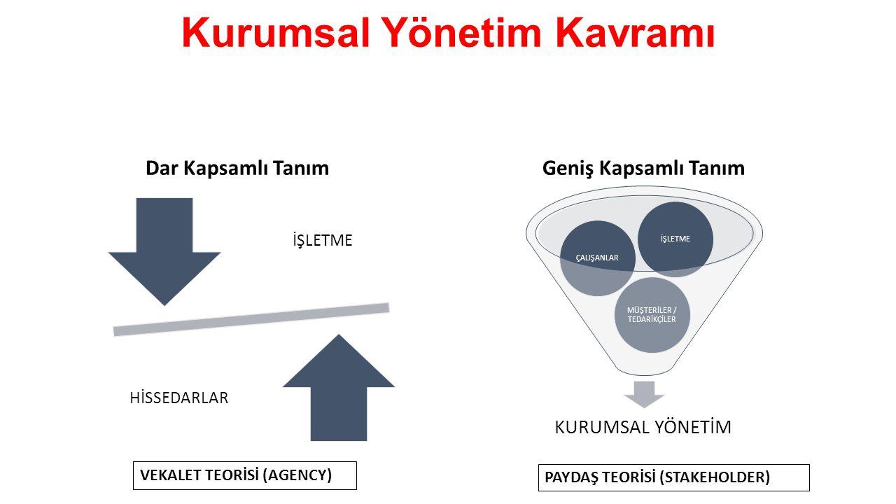 Kurumsal Yönetim Kavramı