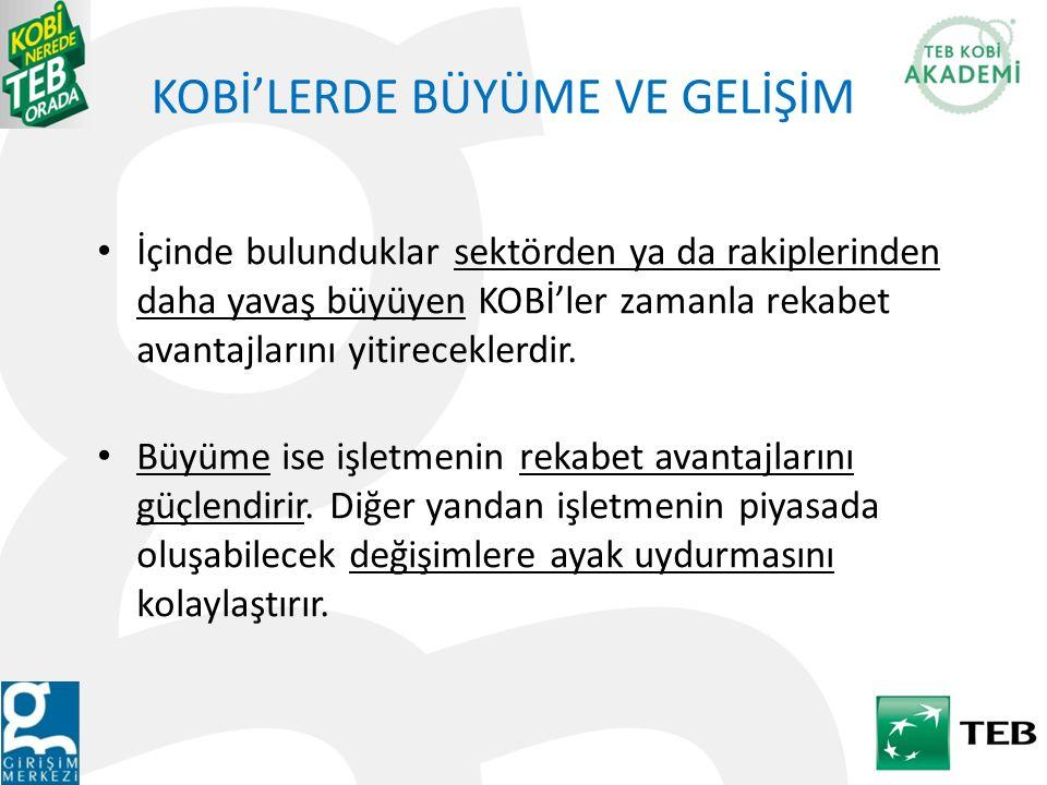 KOBİ'LERDE BÜYÜME VE GELİŞİM