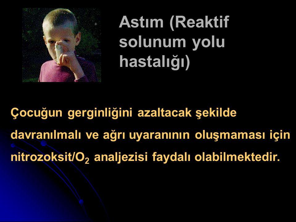 Astım (Reaktif solunum yolu hastalığı)