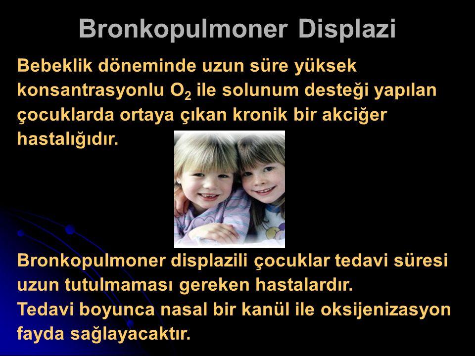 Bronkopulmoner Displazi