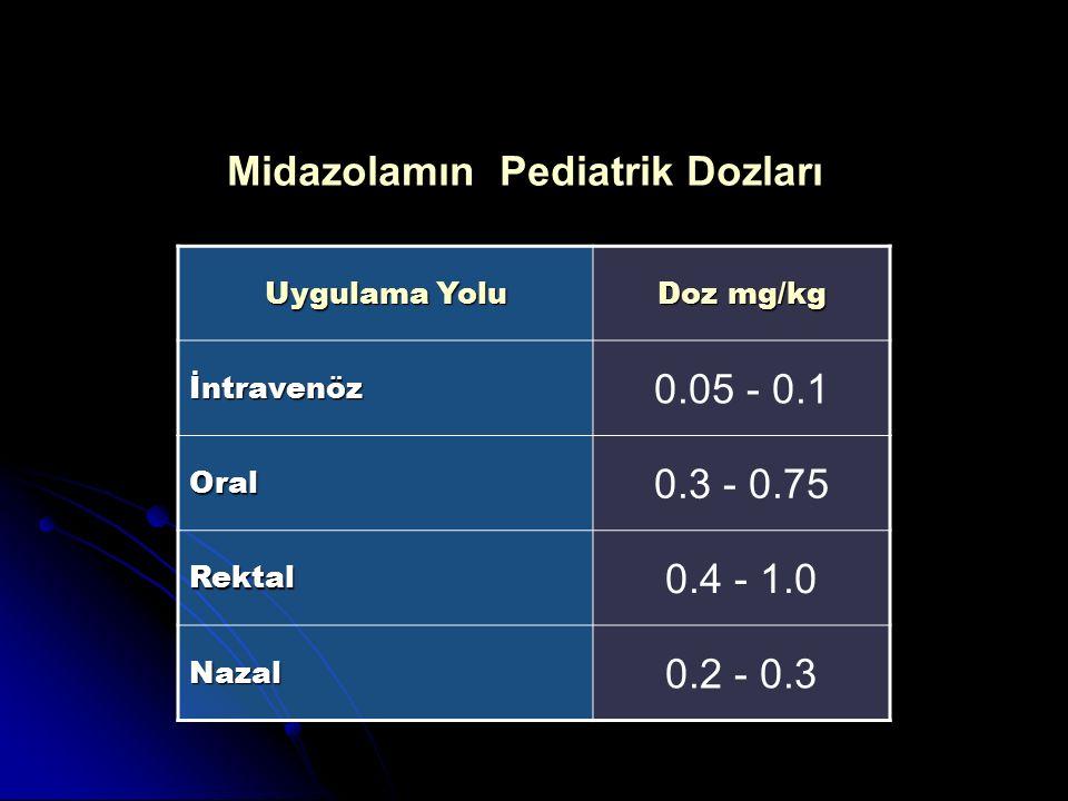 Midazolamın Pediatrik Dozları