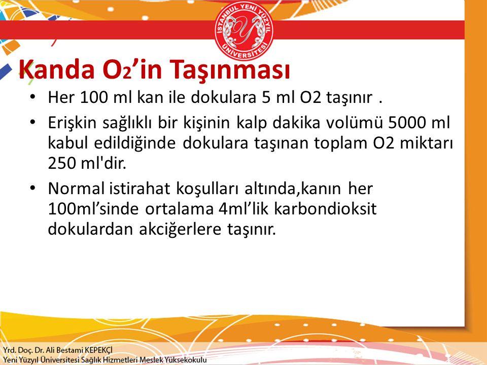 Kanda O2'in Taşınması Her 100 ml kan ile dokulara 5 ml O2 taşınır .