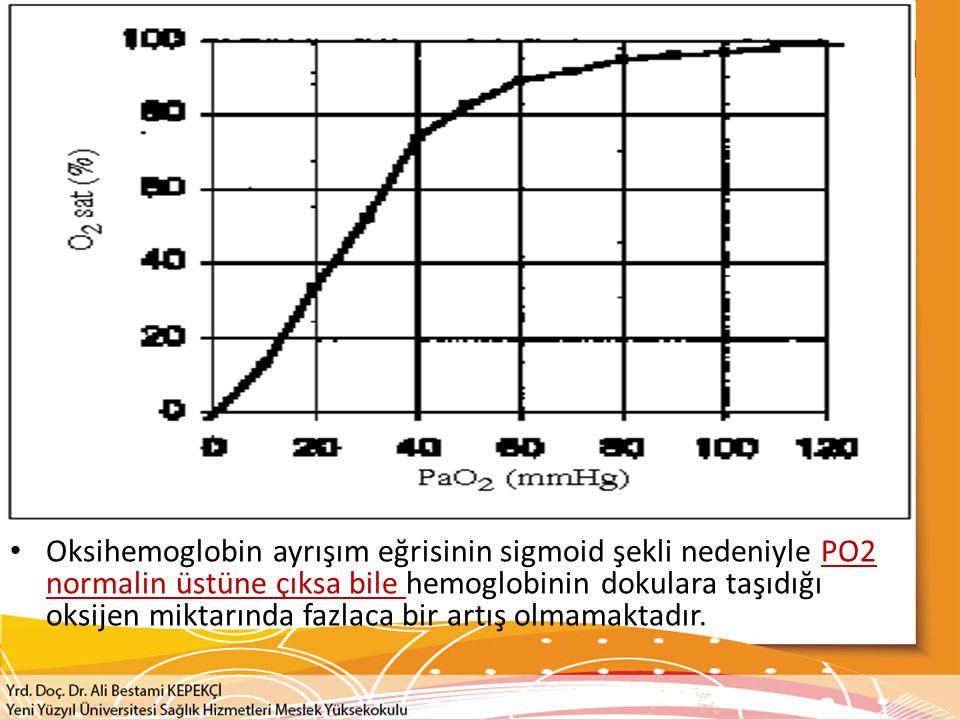 Oksihemoglobin ayrışım eğrisinin sigmoid şekli nedeniyle PO2 normalin üstüne çıksa bile hemoglobinin dokulara taşıdığı oksijen miktarında fazlaca bir artış olmamaktadır.