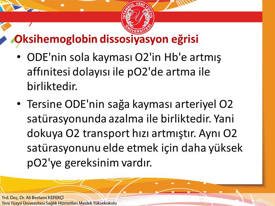 Oksihemoglobin dissosiyasyon eğrisi