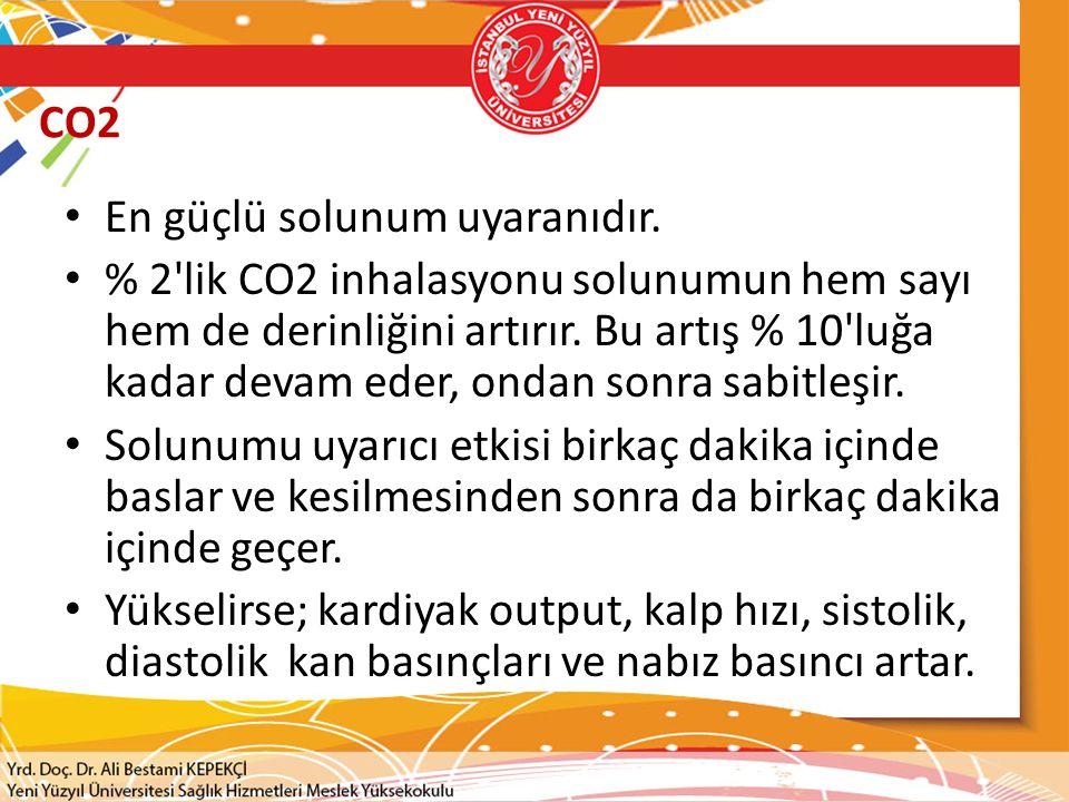 CO2 En güçlü solunum uyaranıdır.