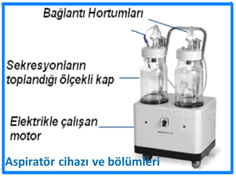 Aspiratör cihazı ve bölümleri
