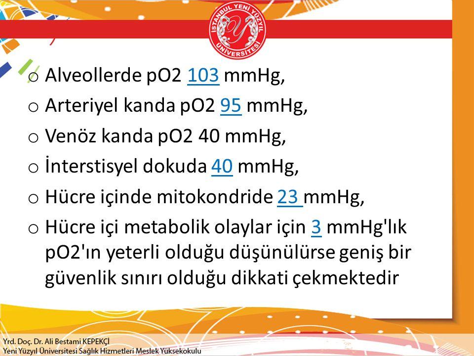 Alveollerde pO2 103 mmHg, Arteriyel kanda pO2 95 mmHg, Venöz kanda pO2 40 mmHg, İnterstisyel dokuda 40 mmHg,