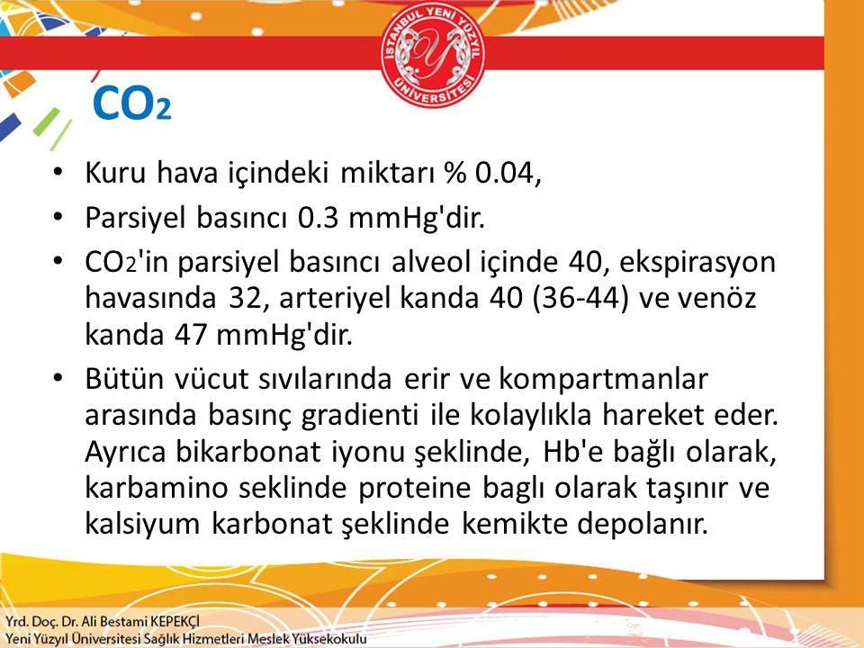 CO2 Kuru hava içindeki miktarı % 0.04, Parsiyel basıncı 0.3 mmHg dir.