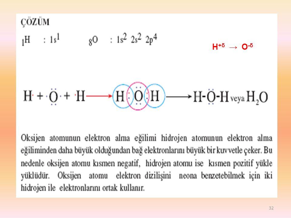 H+δ → O-δ