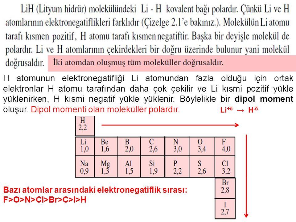 H atomunun elektronegatifliği Li atomundan fazla olduğu için ortak elektronlar H atomu tarafından daha çok çekilir ve Li kısmi pozitif yükle yüklenirken, H kısmi negatif yükle yüklenir. Böylelikle bir dipol moment oluşur. Dipol momenti olan moleküller polardır.