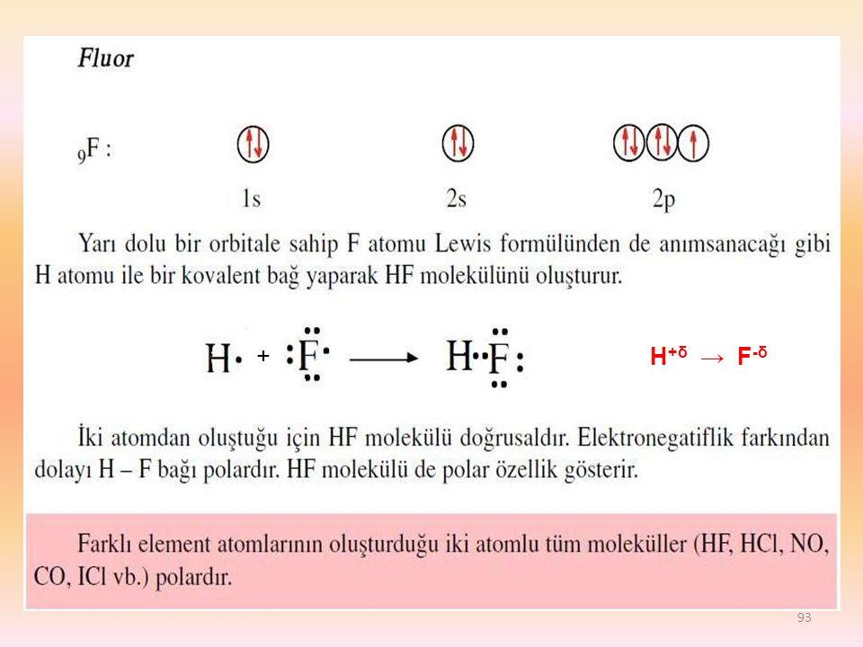+ H+δ → F-δ