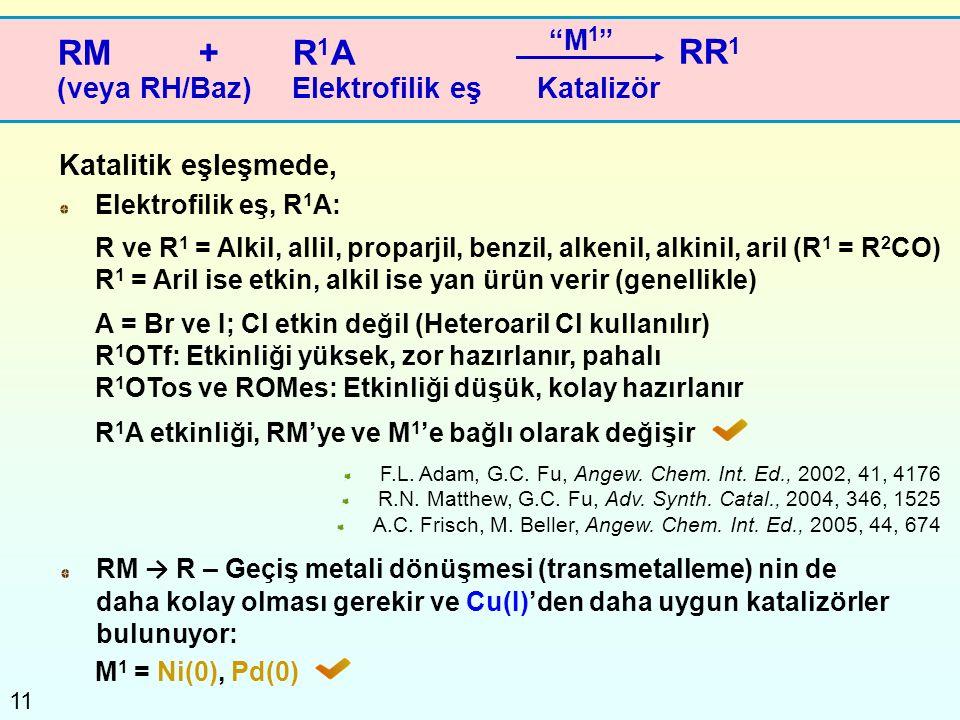 RM + R1A RR1 M1 (veya RH/Baz) Elektrofilik eş Katalizör
