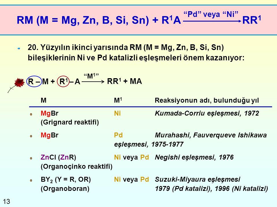 RM (M = Mg, Zn, B, Si, Sn) + R1A RR1 Pd veya Ni