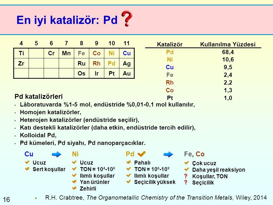 En iyi katalizör: Pd Pd katalizörleri Cu Ni Pd Fe, Co 4 5 6 7 8 9 10