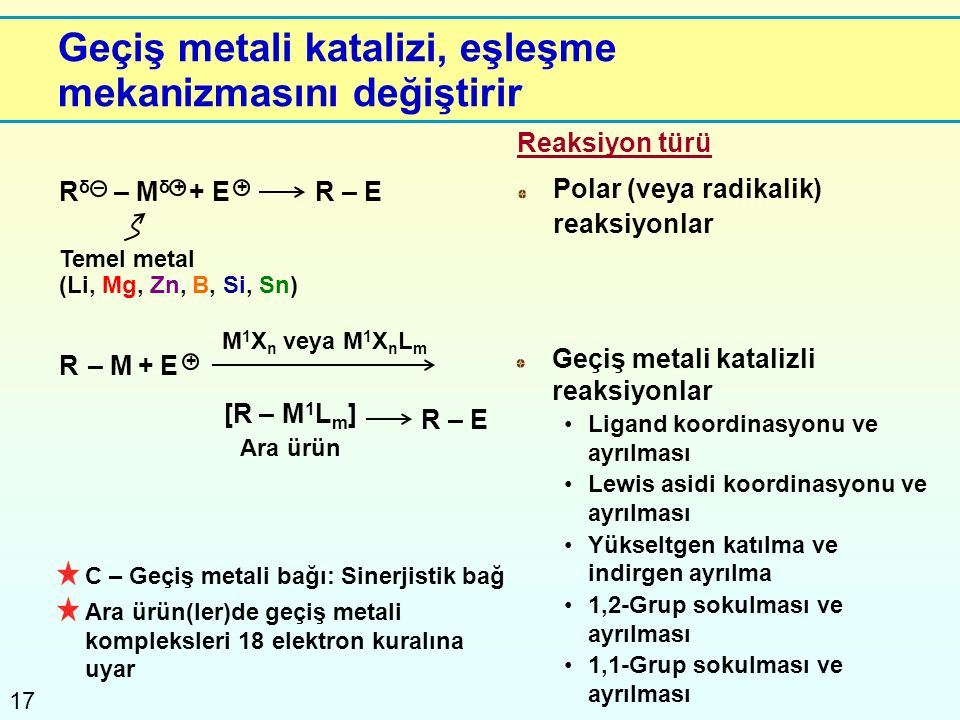 Geçiş metali katalizi, eşleşme mekanizmasını değiştirir
