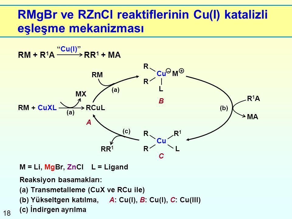 RMgBr ve RZnCl reaktiflerinin Cu(I) katalizli eşleşme mekanizması