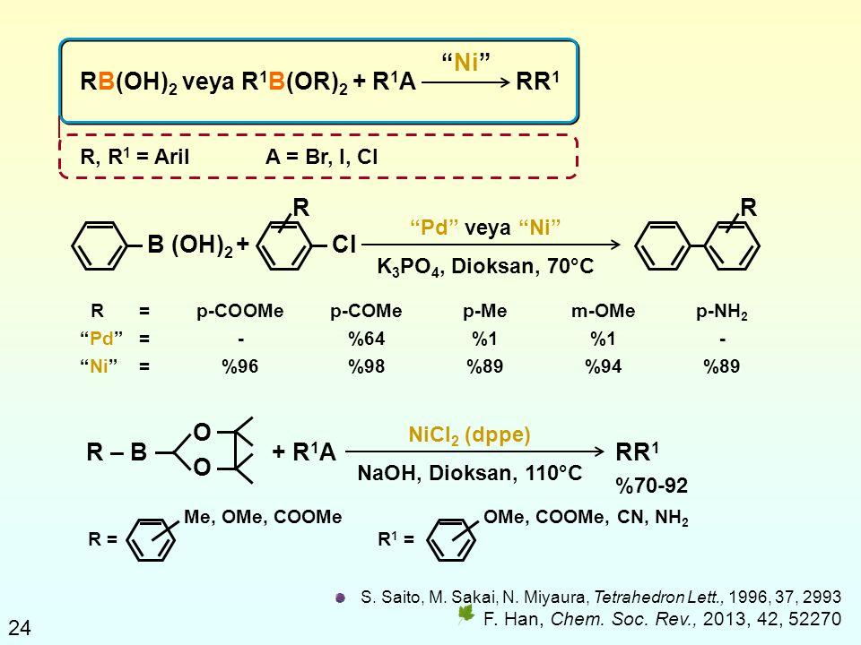 Ni RB(OH)2 veya R1B(OR)2 + R1A RR1 R R B (OH)2 + Cl O R – B + R1A