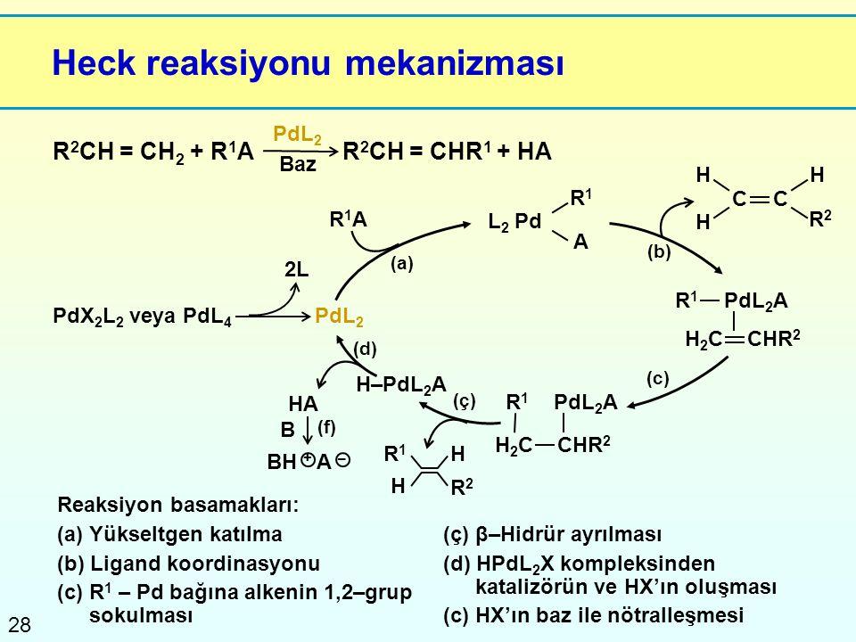 Heck reaksiyonu mekanizması
