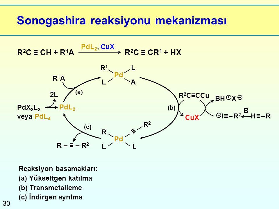 Sonogashira reaksiyonu mekanizması