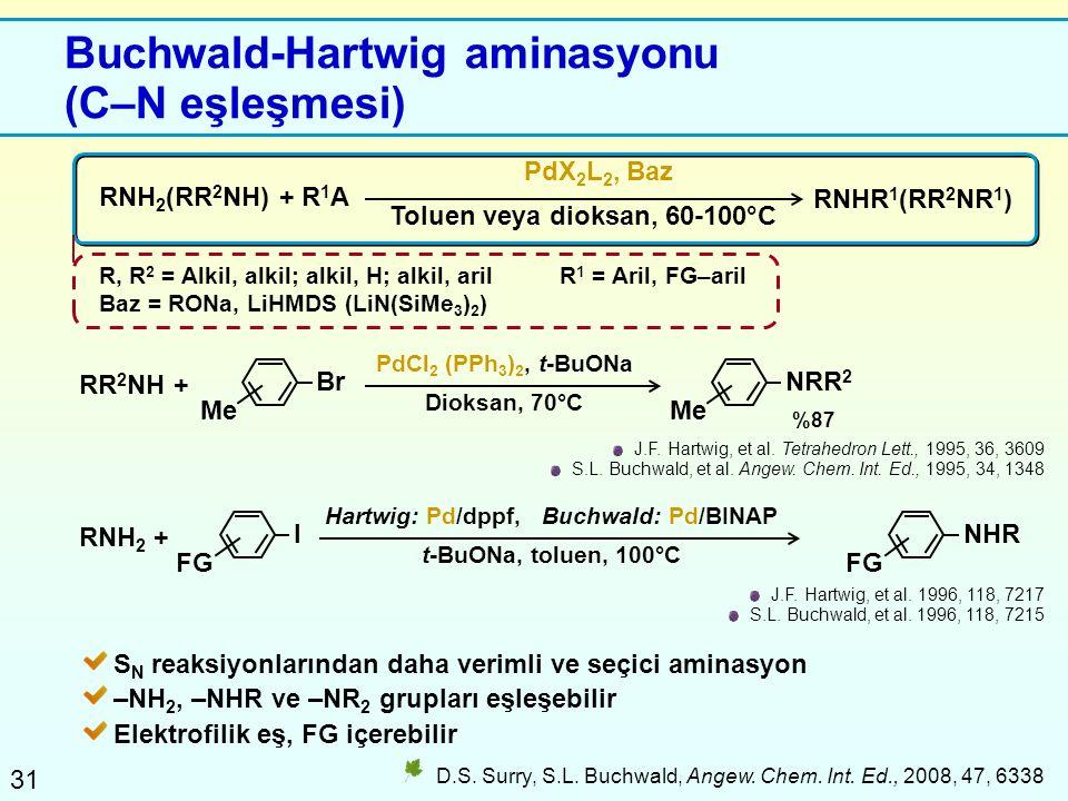 Buchwald-Hartwig aminasyonu (C–N eşleşmesi)