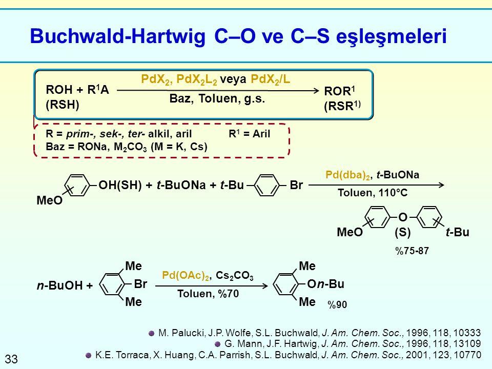 Buchwald-Hartwig C–O ve C–S eşleşmeleri