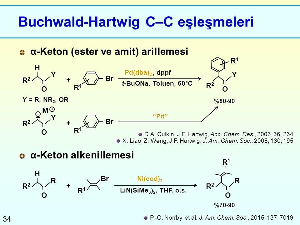 Buchwald-Hartwig C–C eşleşmeleri