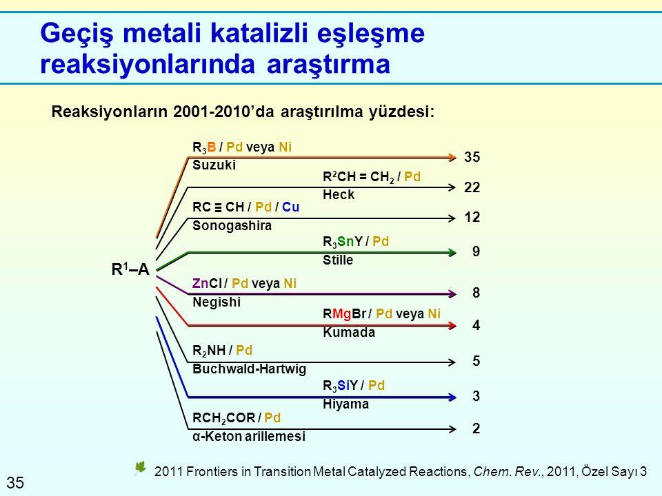 Geçiş metali katalizli eşleşme reaksiyonlarında araştırma