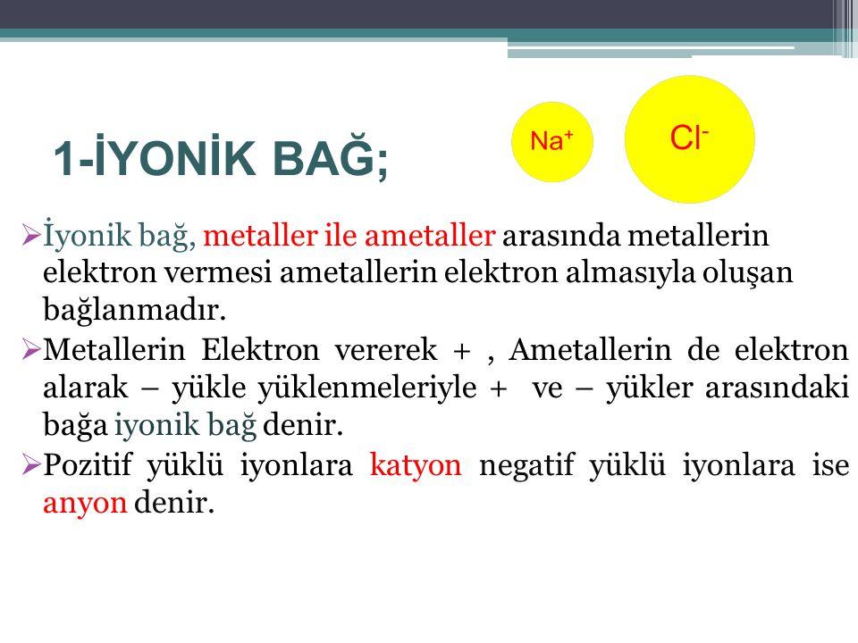 1-İYONİK BAĞ; İyonik bağ, metaller ile ametaller arasında metallerin elektron vermesi ametallerin elektron almasıyla oluşan bağlanmadır.