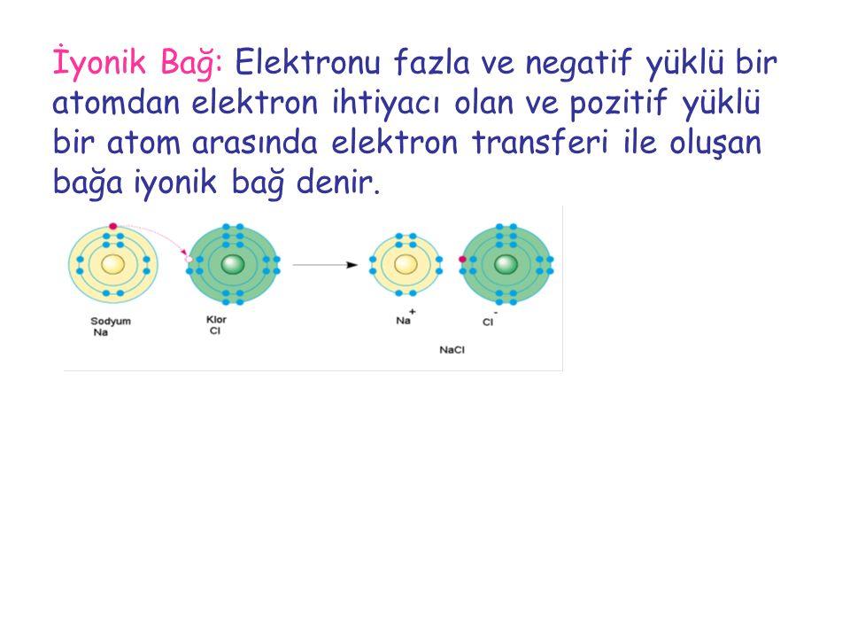 İyonik Bağ: Elektronu fazla ve negatif yüklü bir atomdan elektron ihtiyacı olan ve pozitif yüklü bir atom arasında elektron transferi ile oluşan bağa iyonik bağ denir.