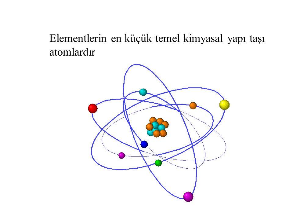 Elementlerin en küçük temel kimyasal yapı taşı atomlardır