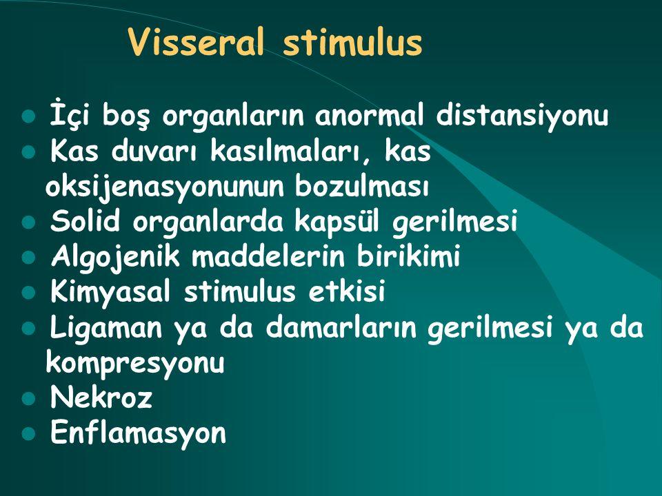 Visseral stimulus İçi boş organların anormal distansiyonu