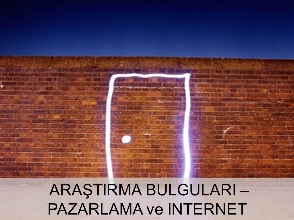 ARAŞTIRMA BULGULARI – PAZARLAMA ve INTERNET