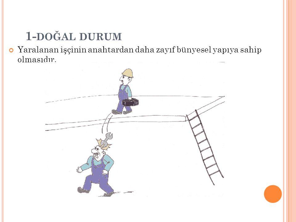 1-doğal durum Yaralanan işçinin anahtardan daha zayıf bünyesel yapıya sahip olmasıdır.