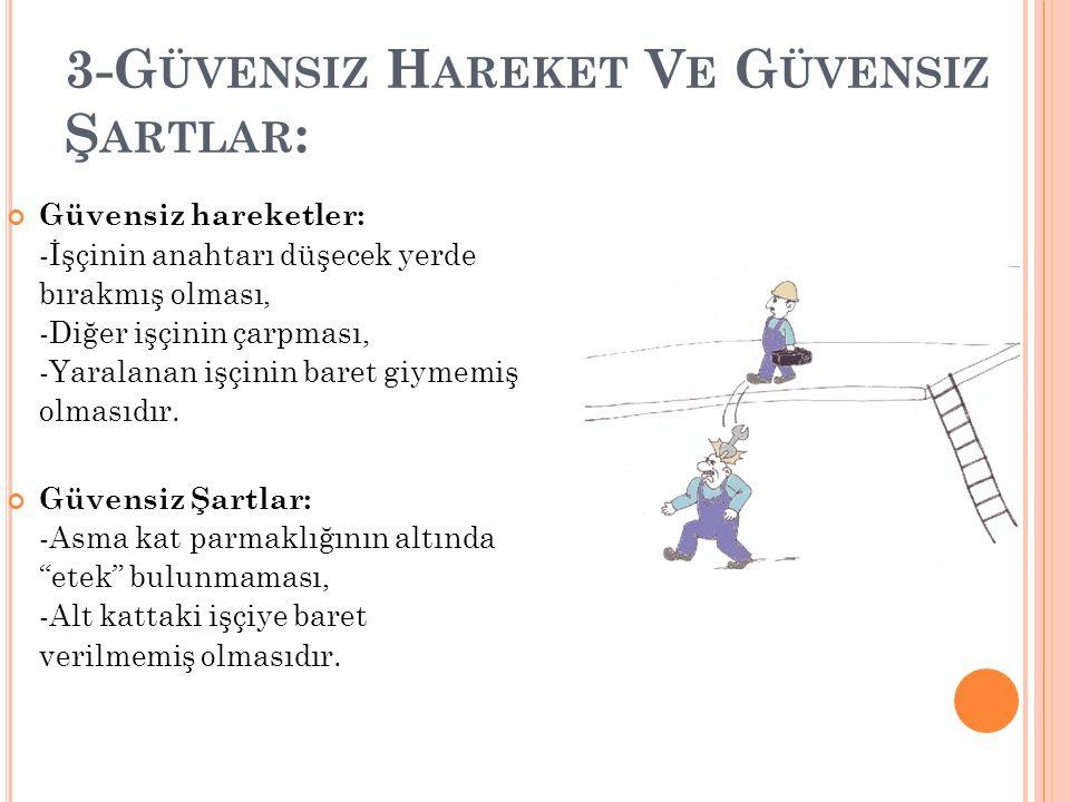 3-Güvensiz Hareket Ve Güvensiz Şartlar: