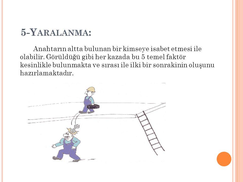 5-Yaralanma: