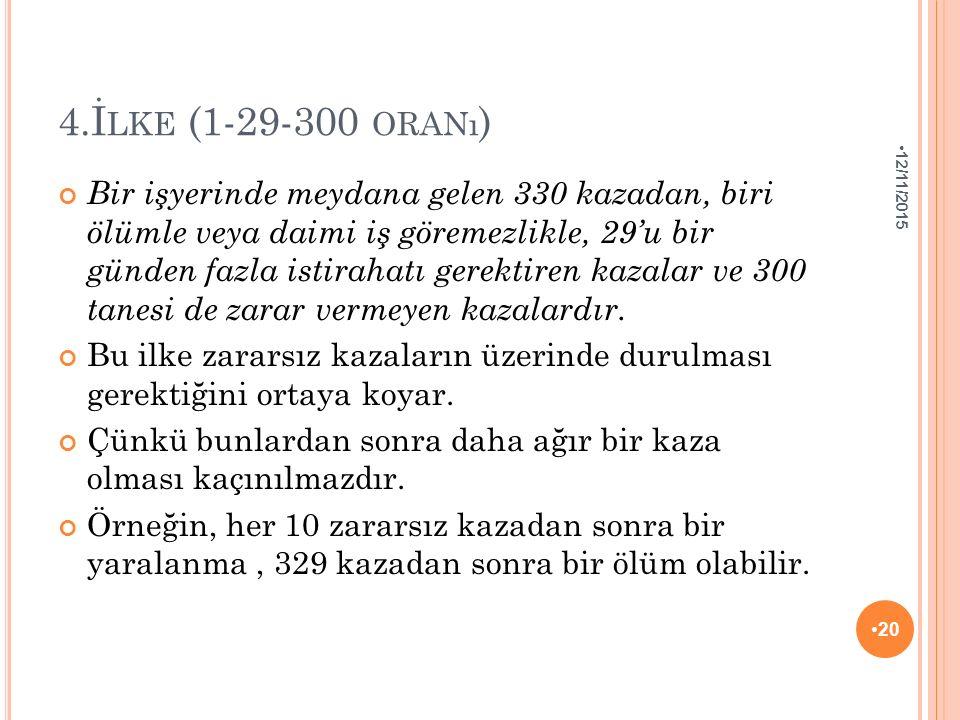4.İlke (1-29-300 oranı) 4/25/2017.