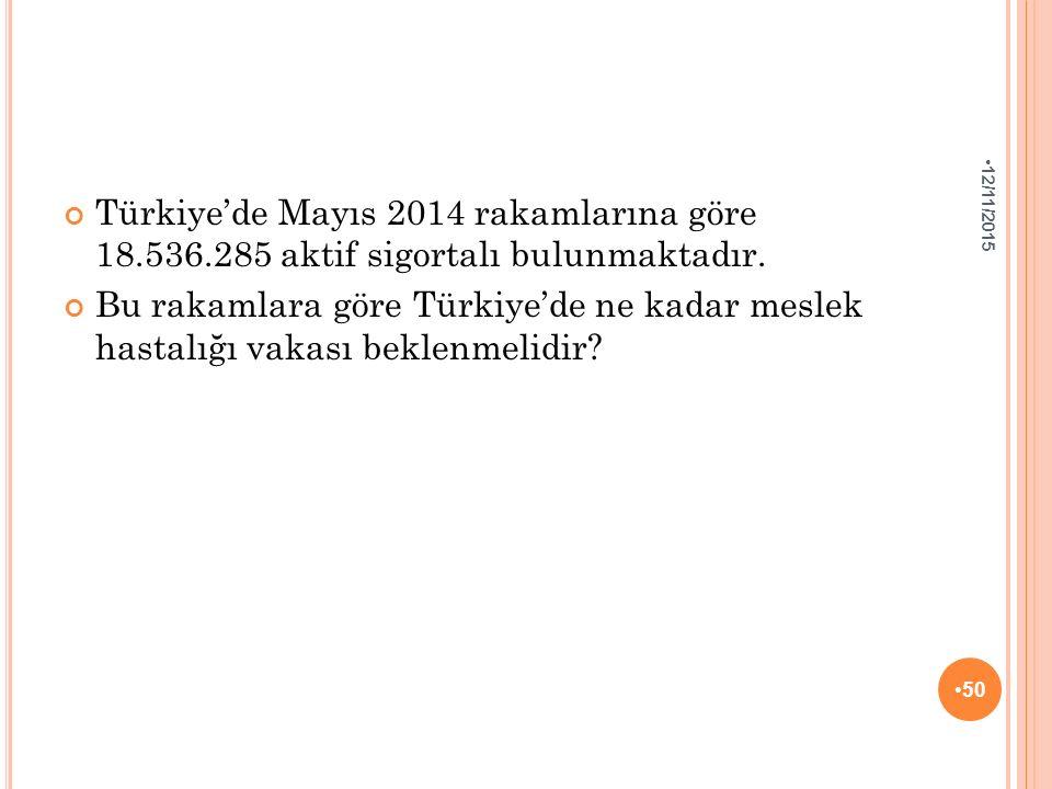 4/25/2017 Türkiye'de Mayıs 2014 rakamlarına göre 18.536.285 aktif sigortalı bulunmaktadır.