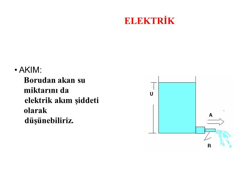 ELEKTRİK • AKIM: Borudan akan su miktarını da elektrik akım şiddeti