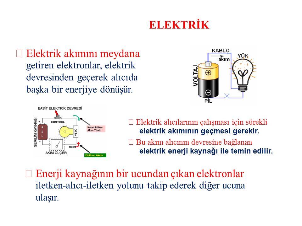 ELEKTRİK  Elektrik akımını meydana