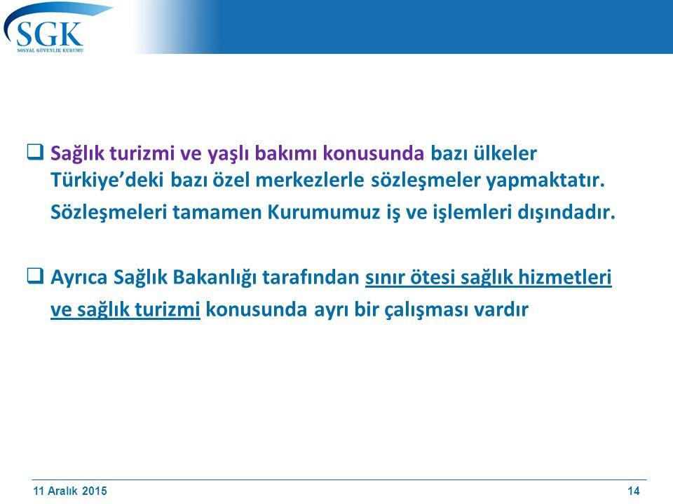 Sağlık turizmi ve yaşlı bakımı konusunda bazı ülkeler Türkiye'deki bazı özel merkezlerle sözleşmeler yapmaktatır.
