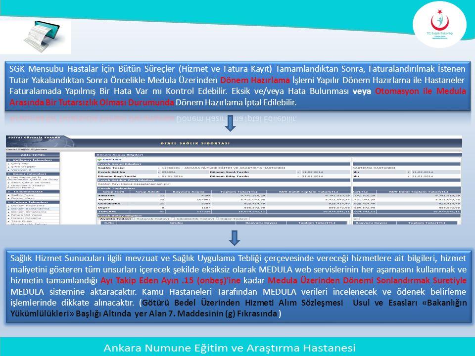 SGK Mensubu Hastalar İçin Bütün Süreçler (Hizmet ve Fatura Kayıt) Tamamlandıktan Sonra, Faturalandırılmak İstenen Tutar Yakalandıktan Sonra Öncelikle Medula Üzerinden Dönem Hazırlama İşlemi Yapılır Dönem Hazırlama ile Hastaneler Faturalamada Yapılmış Bir Hata Var mı Kontrol Edebilir. Eksik ve/veya Hata Bulunması veya Otomasyon ile Medula Arasında Bir Tutarsızlık Olması Durumunda Dönem Hazırlama İptal Edilebilir.