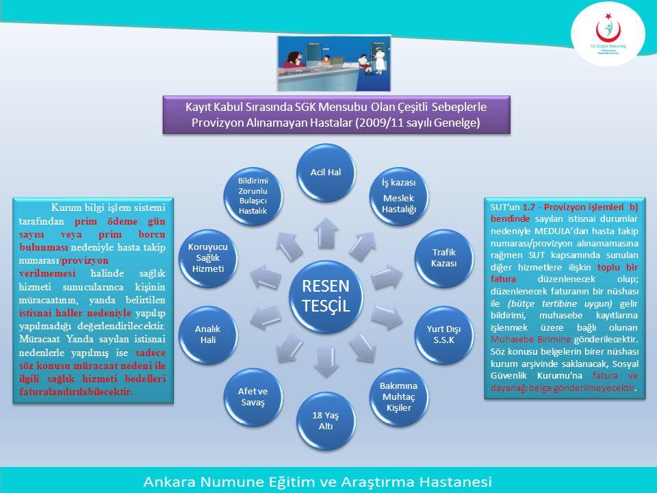 Kayıt Kabul Sırasında SGK Mensubu Olan Çeşitli Sebeplerle Provizyon Alınamayan Hastalar (2009/11 sayılı Genelge)